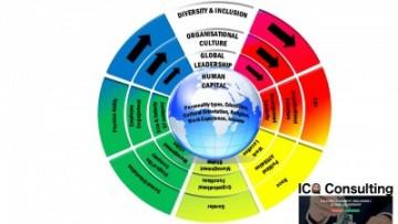 ICQ Diversity