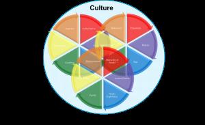 Calomm_culture