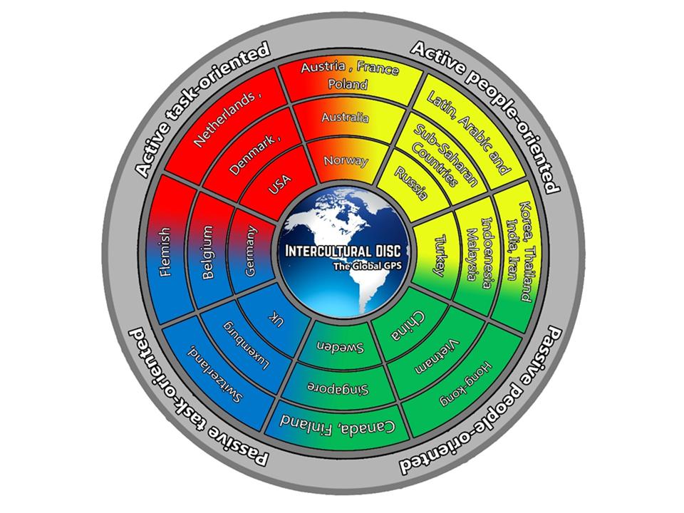 IDISC disc
